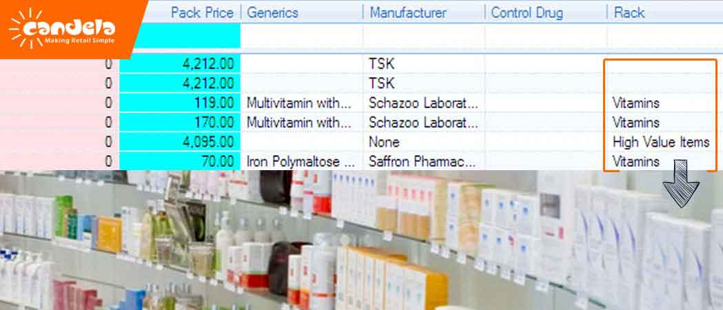 Rack Based stock Management for pharmacy retailers
